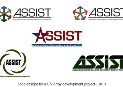 U.S. Military Organization