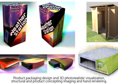 Product Visualization