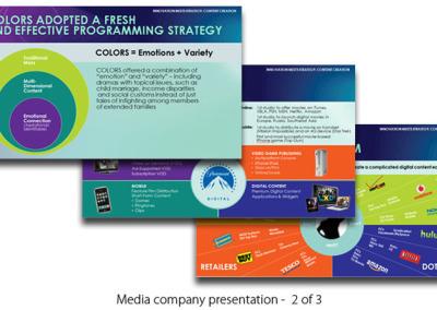 Media Corporation