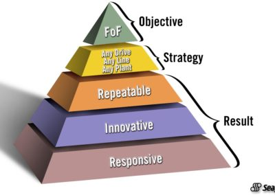 fof-the-strategy-2